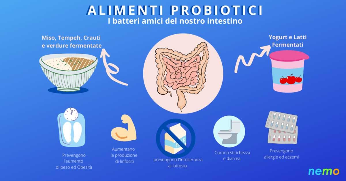 Dieta microbiota cancro al seno 3
